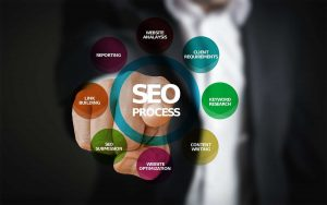 How long does SEO work for a new website?
